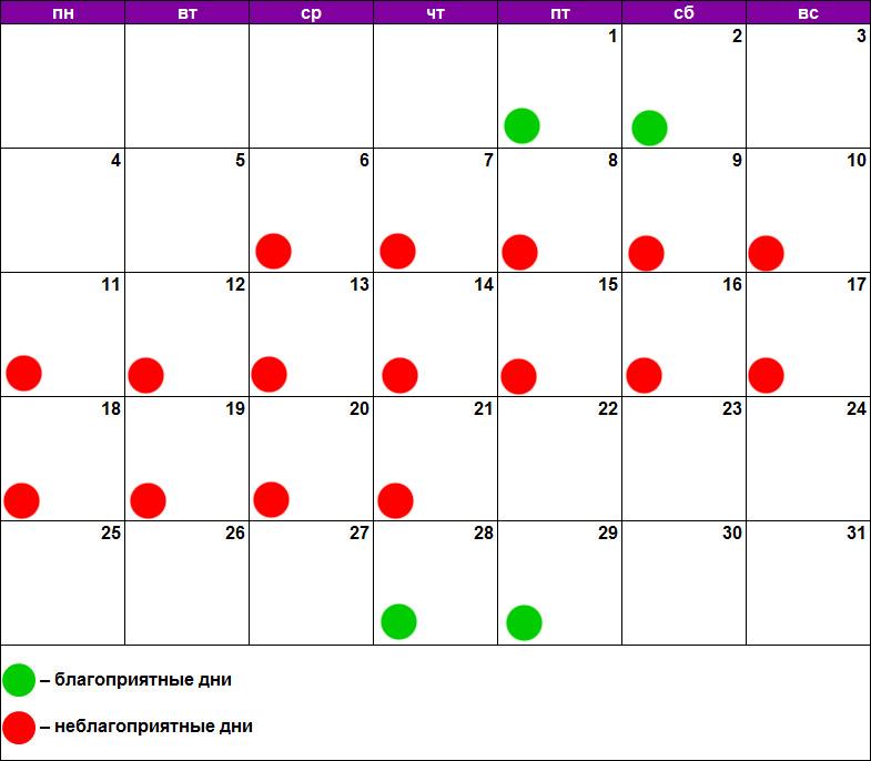 Лунный календарь чистки лица март 2019