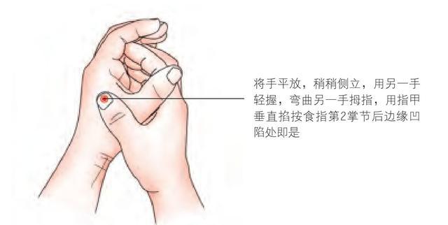 這個穴位每天按5分鐘、可治療哮喘、呼吸道疾病,呼吸順暢一身輕(支氣管哮喘、哮喘性支氣管炎)