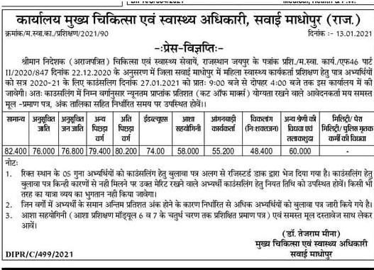 ANM Cut Off 2020-21 Swaimadhopur