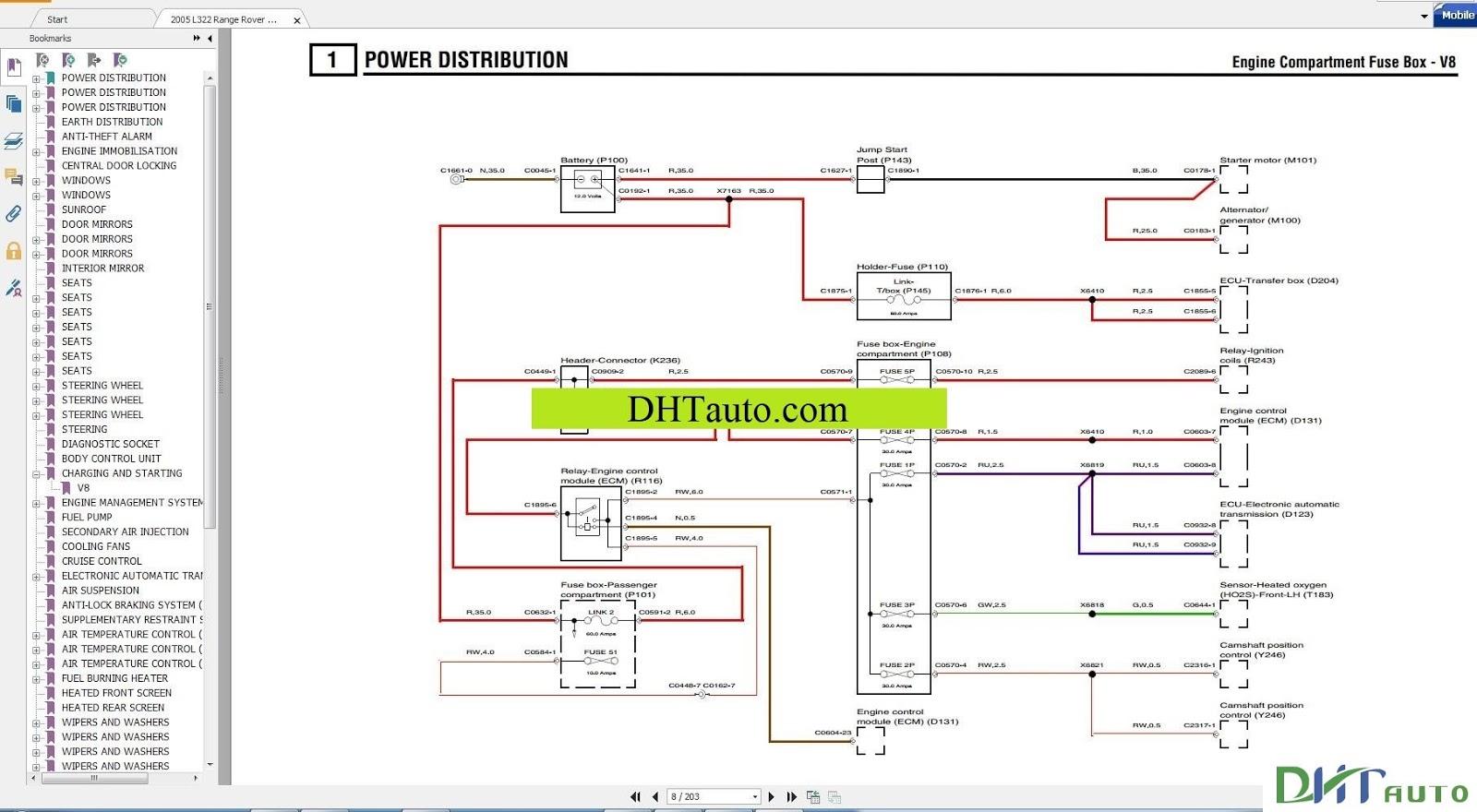 Rover Cctv Wiring Diagram
