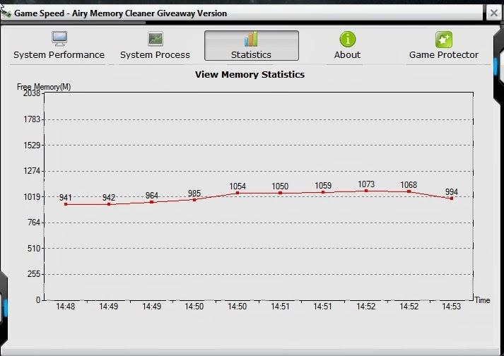 Memory cleaner otimize a memoria da sua máquina