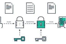 Identifikasi Tipe Hash Dengan Hash-Identifier