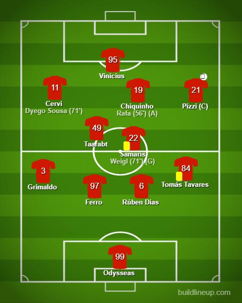 Setúbal vs Benfica - Liga NOS 2019/20