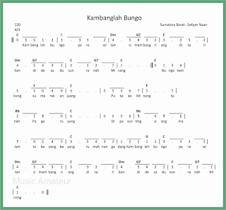 not angka lagu kambanglah bungo lagu daerah sumatera barat