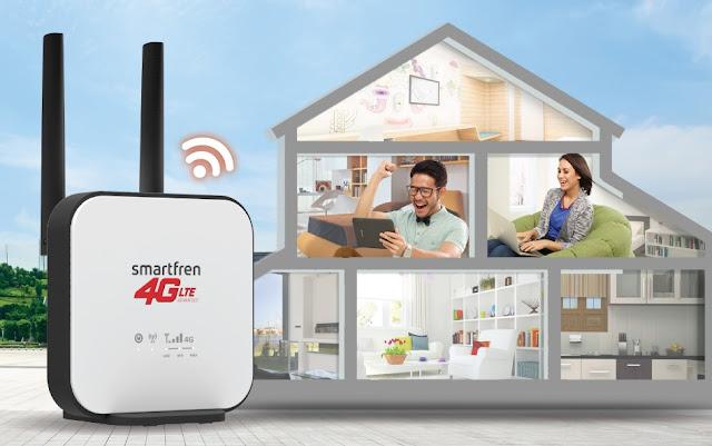 Wi-box 4G Smartfren, Solusi Internet Cepat Rumah Anda!