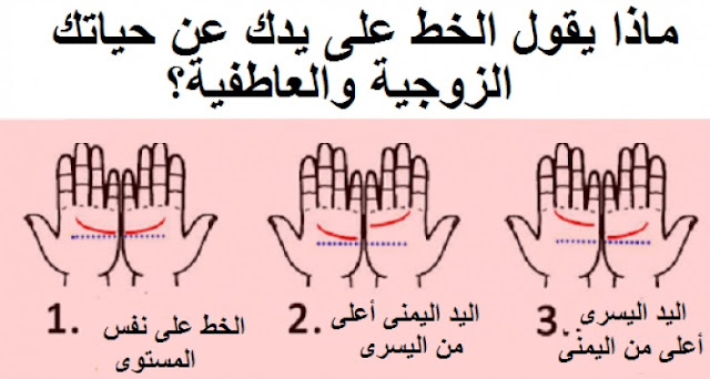 هكذا تستطيع قراءة شخصيتك من يديك دون الاستعانة بالمشعوذين ضع يديك بجانب بعضهما واقرأ معنى الخطوط الموجودة