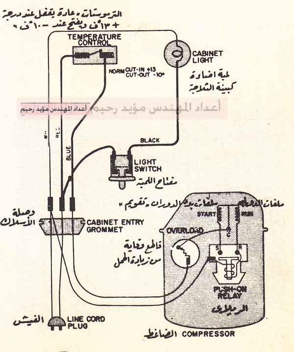 مهارة دراسة النخبة نزول ماء من الثلاجة Sjvbca Org