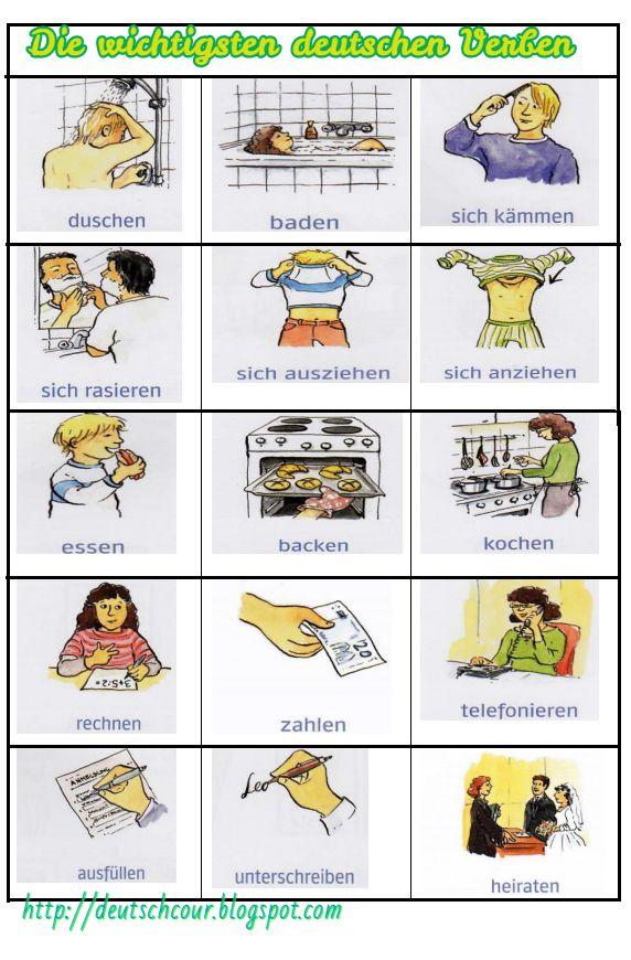 Musterbriefe Daf : Die wichtigsten deutschen verben deutsch lernen
