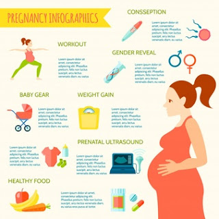 1 Month Pregnancy
