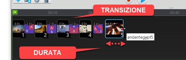 durata-immagini-transizioni