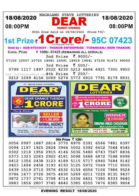 Nagaland State Lottery Sambad 18-08-2020 Today Result 8 PM