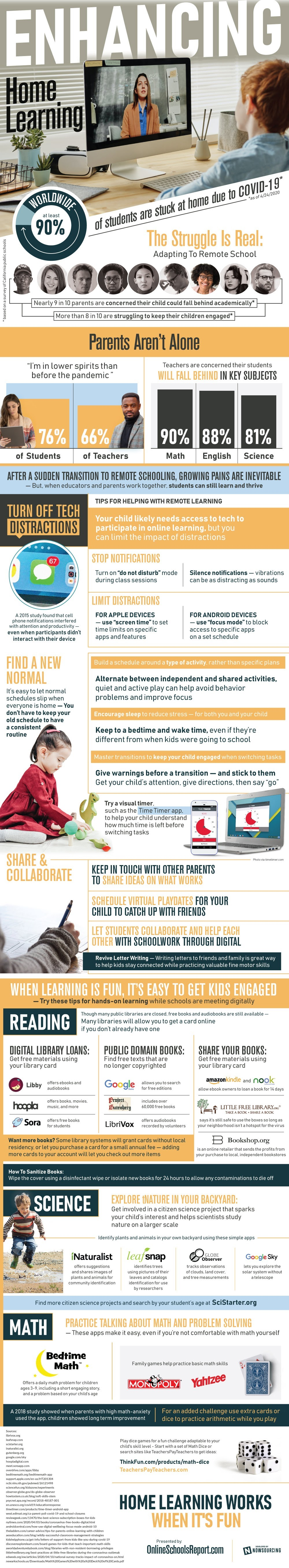 Enhancing Home Learning #infographic
