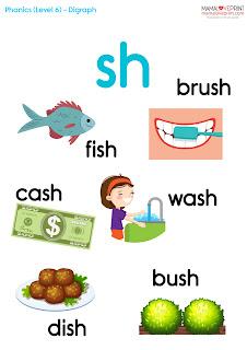 Mama Love Print 自製工作紙 - Phonics Resources 英文拼音練習 Consonant Digraphs  [ ch, gh , ph , sh , th , wh ] Phonics Printable Activities