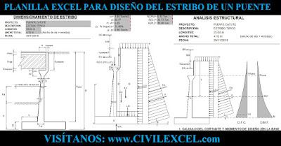 Análisis estructural y Diseño del estribo de un Puente