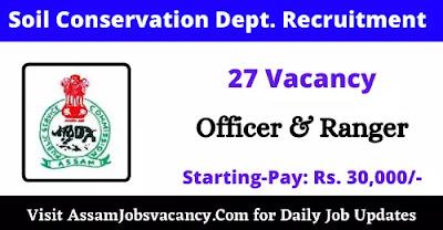 Soil Conservation Department Recruitment 2021