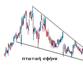 diagramma-ptotikisfina.jpg