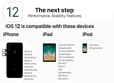 ios 12 apple, ios 12 features, ios 12 beta, ios 12 beta release date, ios 12 download, ios 12 beta download, ios 12 compatible devices, ios 12 supported devices, ios 12 animoji, ios 12 user guide ios 12 user guide pdf download ios 12 user guide ipad iphone user guide for ios 12 pdf iphone user guide pdf