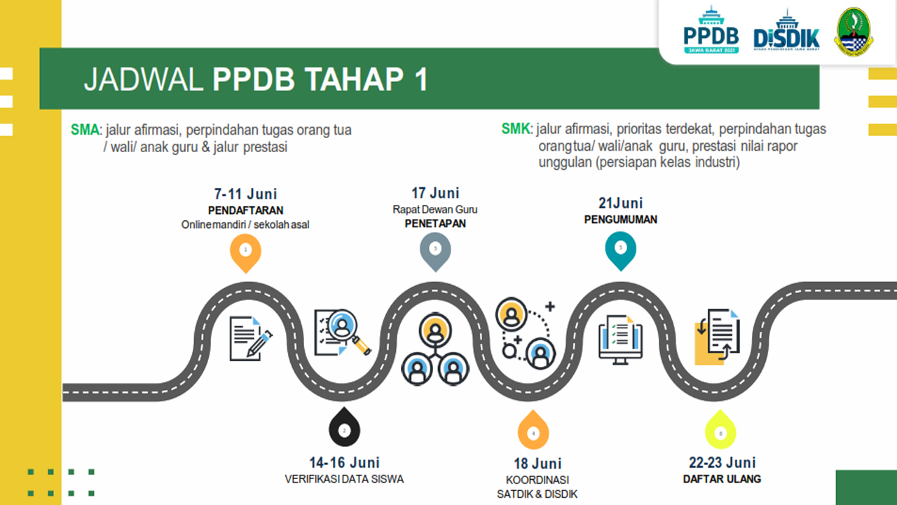 Sosialisasi Jadwal dan Jalur PPDB SMA/SMK/SLB Jawa Barat Tahun 2021