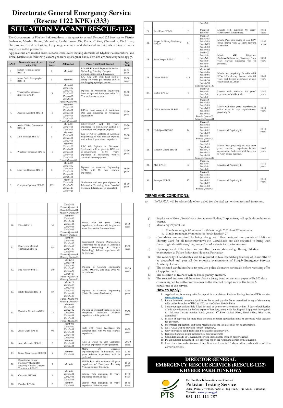 PTS Rescue 1122 Jobs 2019 latest Application form