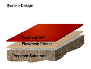 epoxy lantai flowfresh
