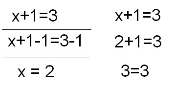 873 Math (2010): Christian A's Algebra Post