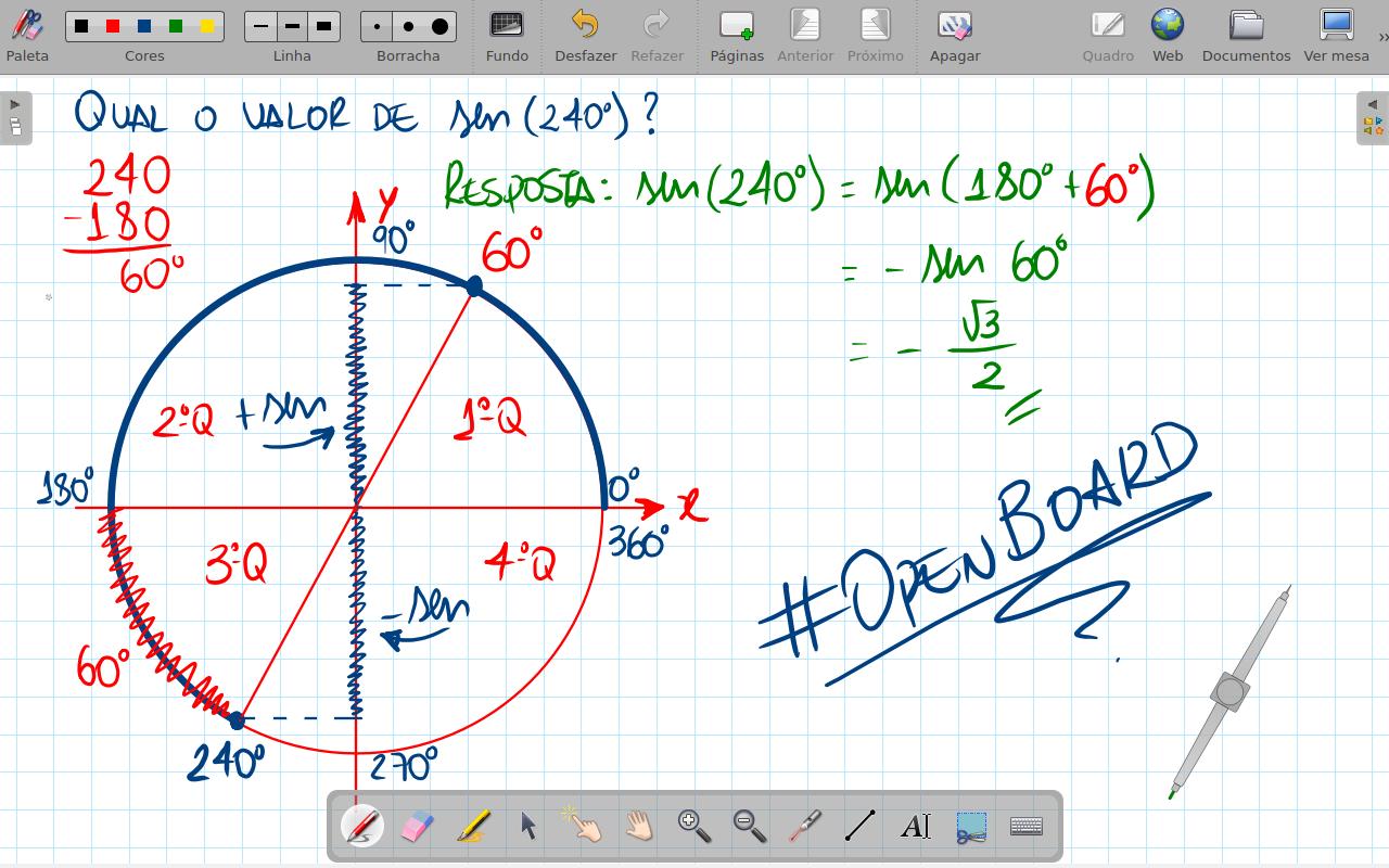 Aula sobre ciclo trigonométrico: OpenBoard