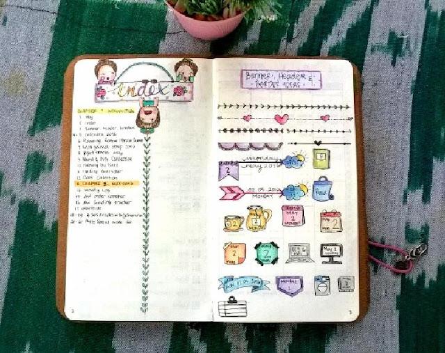 jenis kertas untuk bullet journal