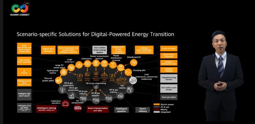 Huawei Holds Energy Summit