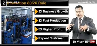Impact of 80/20 Rule