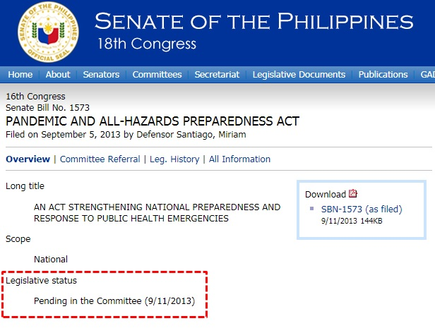 Miriam's Senate Bill no. 1573 still pending in the Committee.