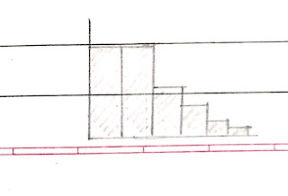 Pareto bar graph, bar graphs example
