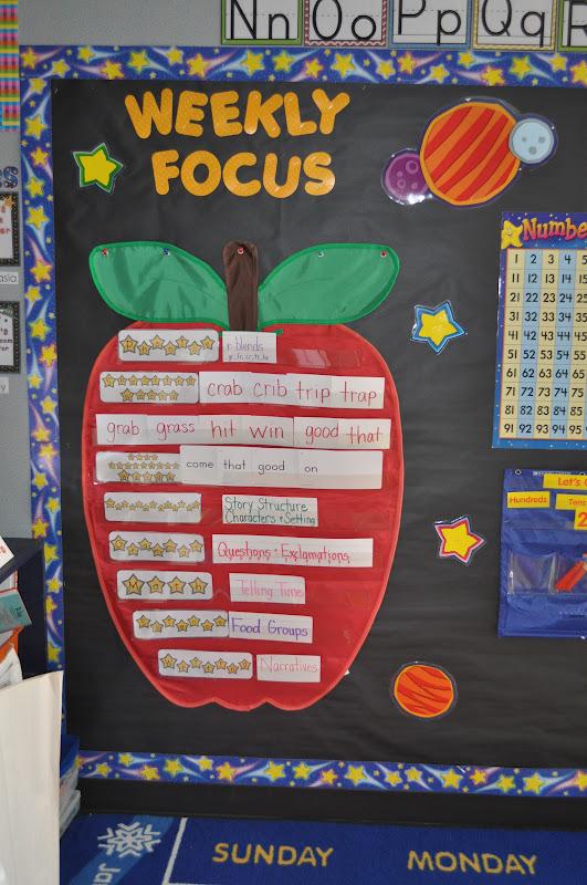 Focus Walls - Fun in First