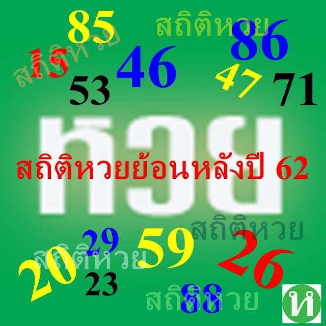 สถิติหวยย้อนหลังปี 62 สถิติหวย ผลหวยปี 62