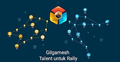 gilgamesh rok talent rally