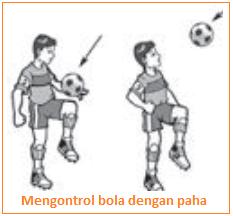 Mengontrol bola dengan paha