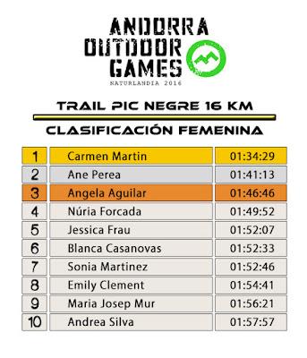 Clasificación Femenina - Trail Pic Negre 16K