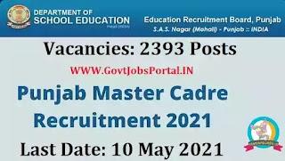 Punjab Master Cadre Recruitment 2021