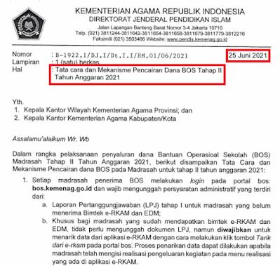 Surat Resmi Tata Cara dan Mekanisme Pencairan Dana BOS Tahap II Tahun 2021