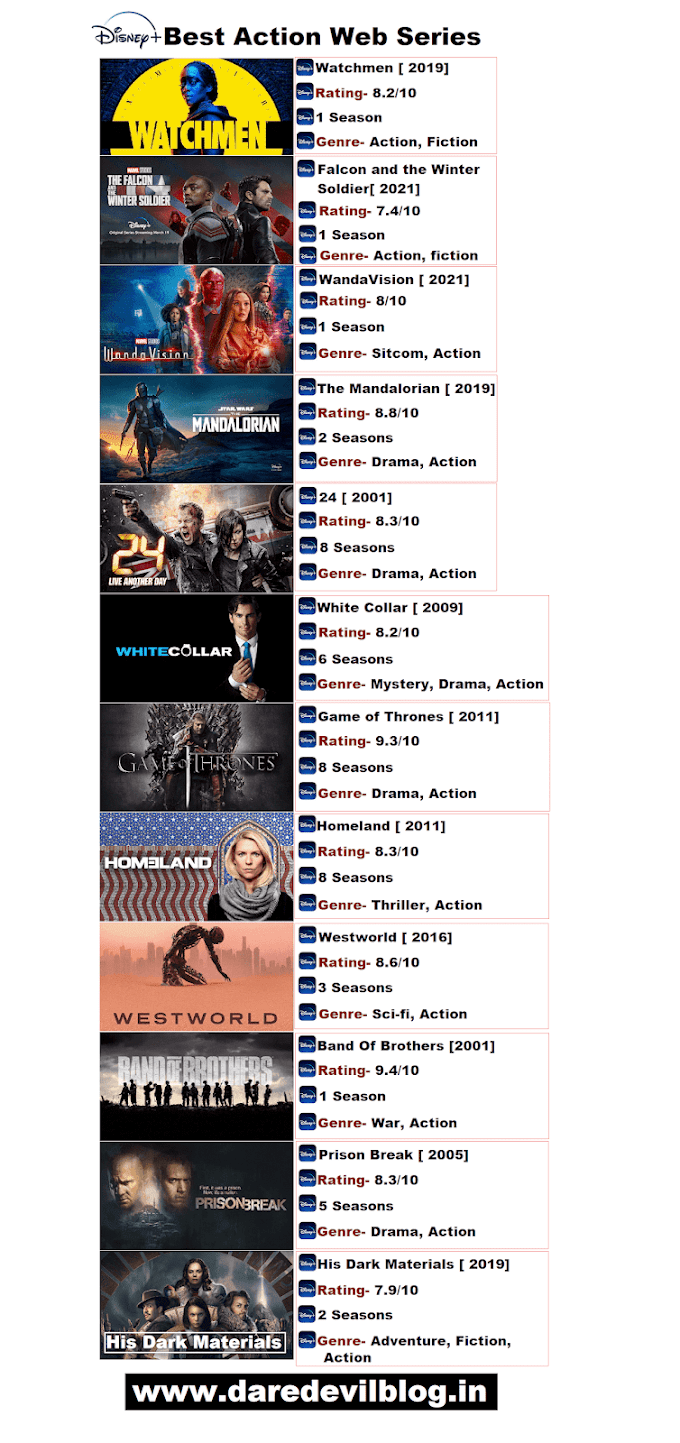 Disney+ Best Action Web series