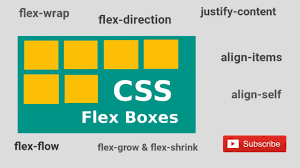 HTML5 and CSS3 for Beginners with Flexbox and CSS Grid