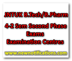 JNTUK_4-2_ExamCenters