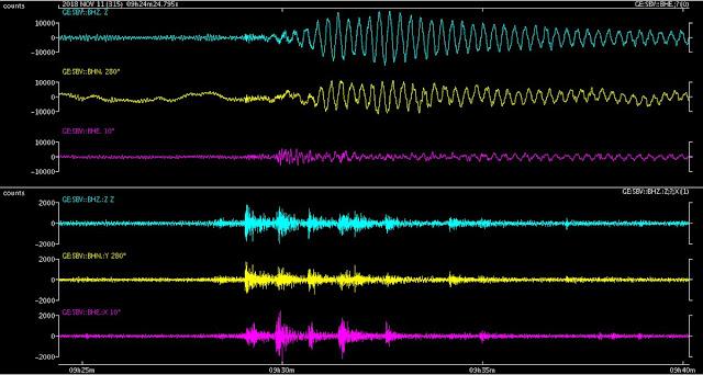 Gempa Misterius yang Guncang Bumi Selama 20 Menit Bulan Ini Buat Peneliti Kebingungan