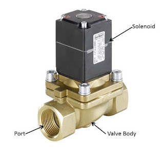 solenoid valve with parts labelled