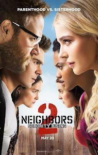 Neighbors 2: Sorority Rising, 2016