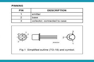 Persamaan Transistor 2N2222