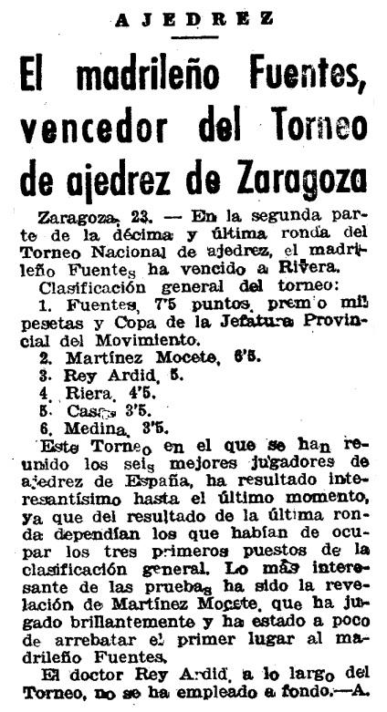 Torneo Nacional Fiestas del Pilar 1942, recorte Mundo Deportivo, 24 de octubre de 1942