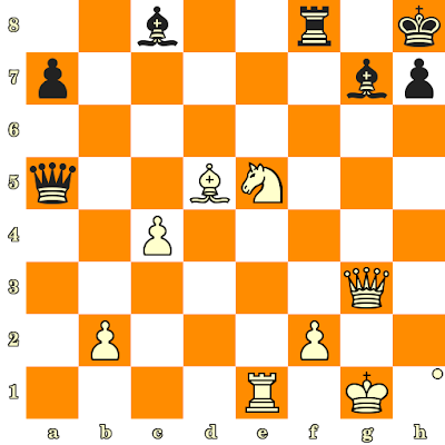 Les Blancs jouent et matent en 3 coups - Rasmus Svane vs Nikita Matinian, Internet, 2020