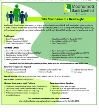 Modhumoti Bank Limited Recruitment Circular 2018