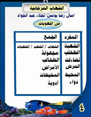 مذكرة شرح درس الشعاب المرجانية منهج اللغة العربية للصف الثالث الابتدائي الترم الاول 2021