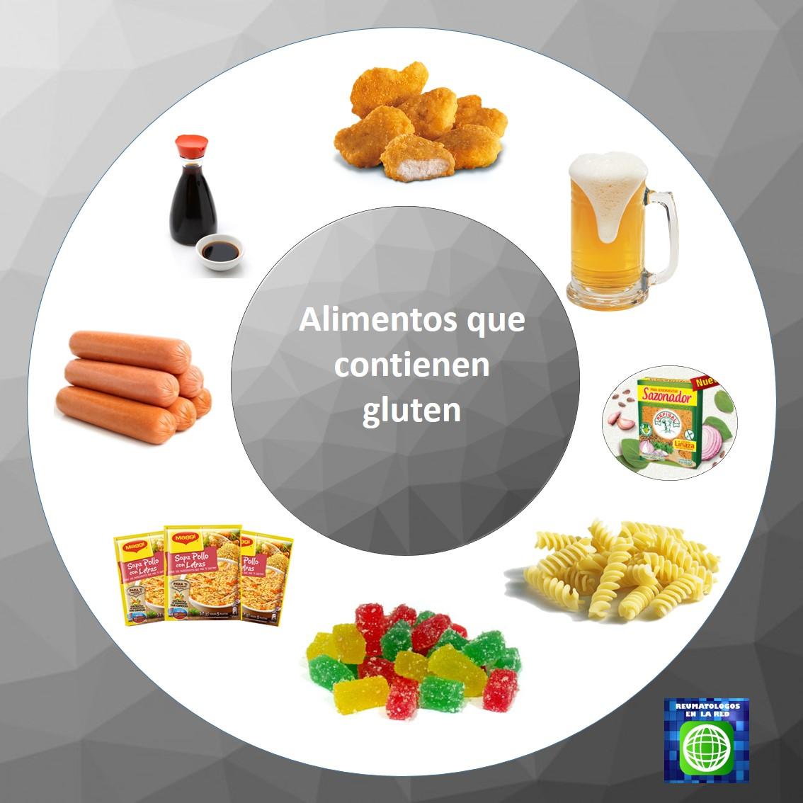 Reumatologos en la red intolerancia al gluten y enfermedades reumaticas - Alimentos ricos en gluten ...